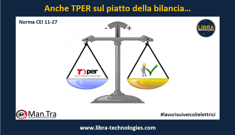 Libra - TPER Cliente